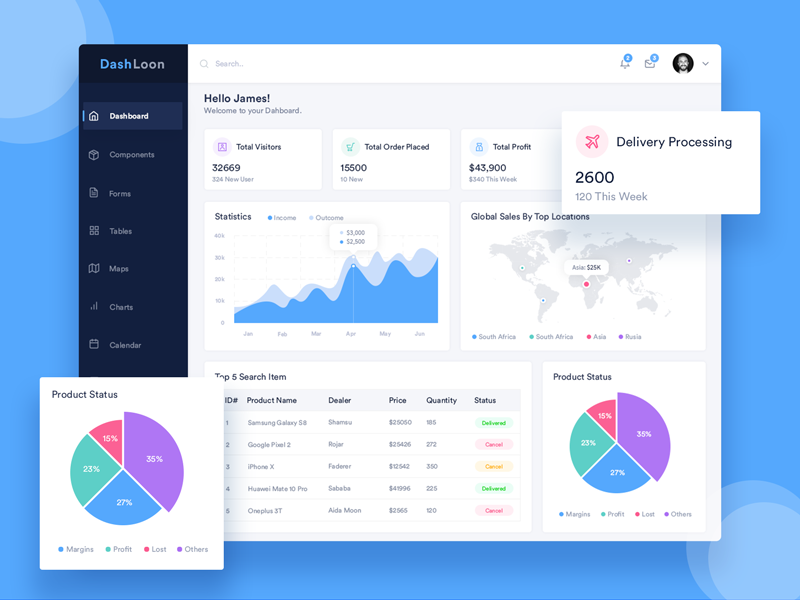 blog dashloon admin template